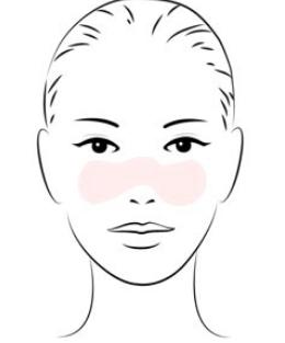 Jaka jest najlepsza  pielęgnacja dla mojej skóry?